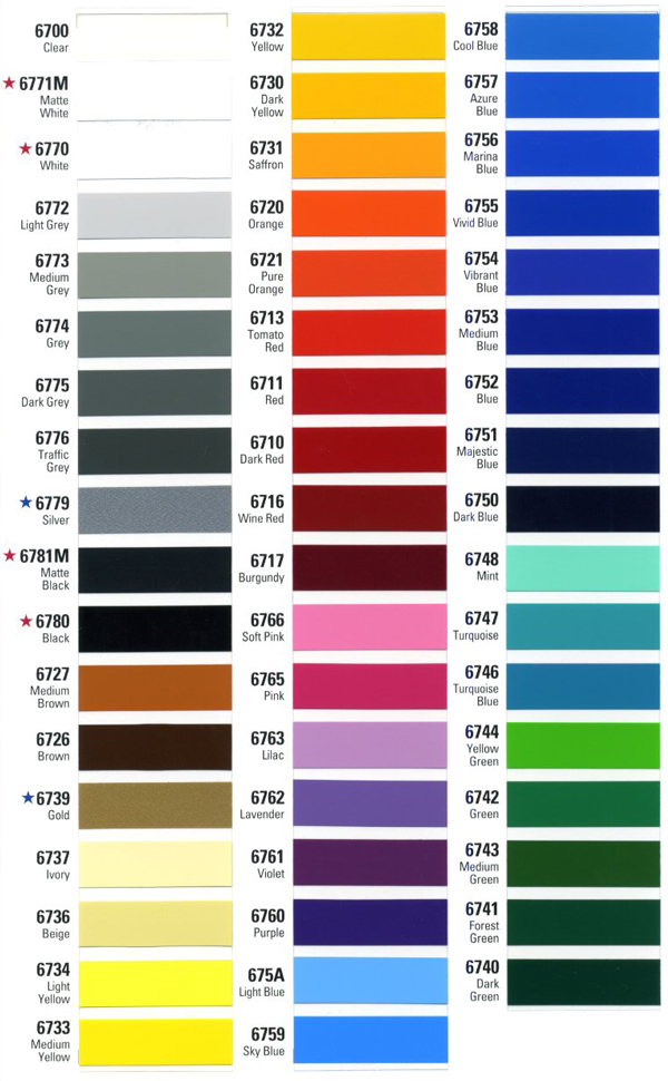 How To Mix Paint Colors For Cars